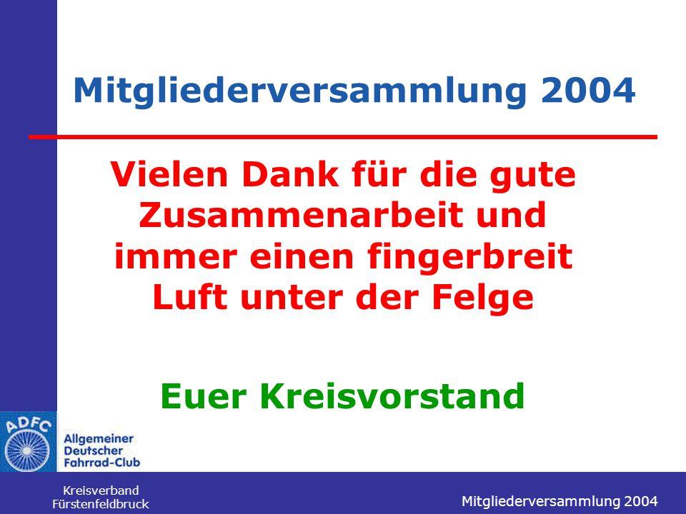 Mitgliederversammlung 2004 Kreisverband Fürstenfeldbruck Mitgliederversammlung 2004 Vielen Dank für die gute Zusammenarbeit und immer einen fingerbrei