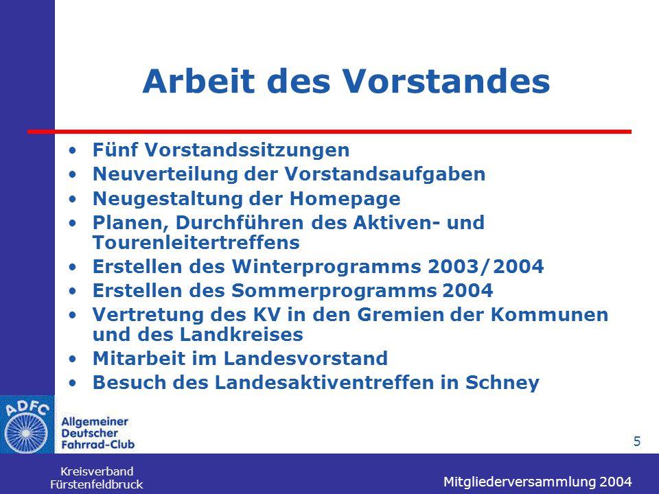 Mitgliederversammlung 2004 Kreisverband Fürstenfeldbruck 5 Arbeit des Vorstandes Fünf Vorstandssitzungen Neuverteilung der Vorstandsaufgaben Neugestal