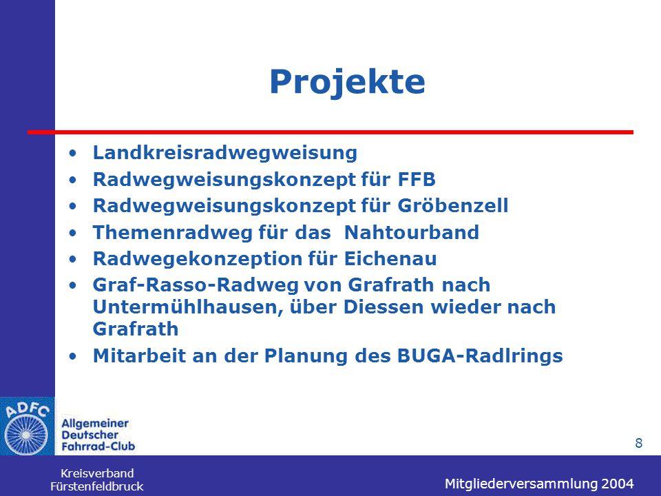 Mitgliederversammlung 2004 Kreisverband Fürstenfeldbruck 8 Projekte Landkreisradwegweisung Radwegweisungskonzept für FFB Radwegweisungskonzept für Grö