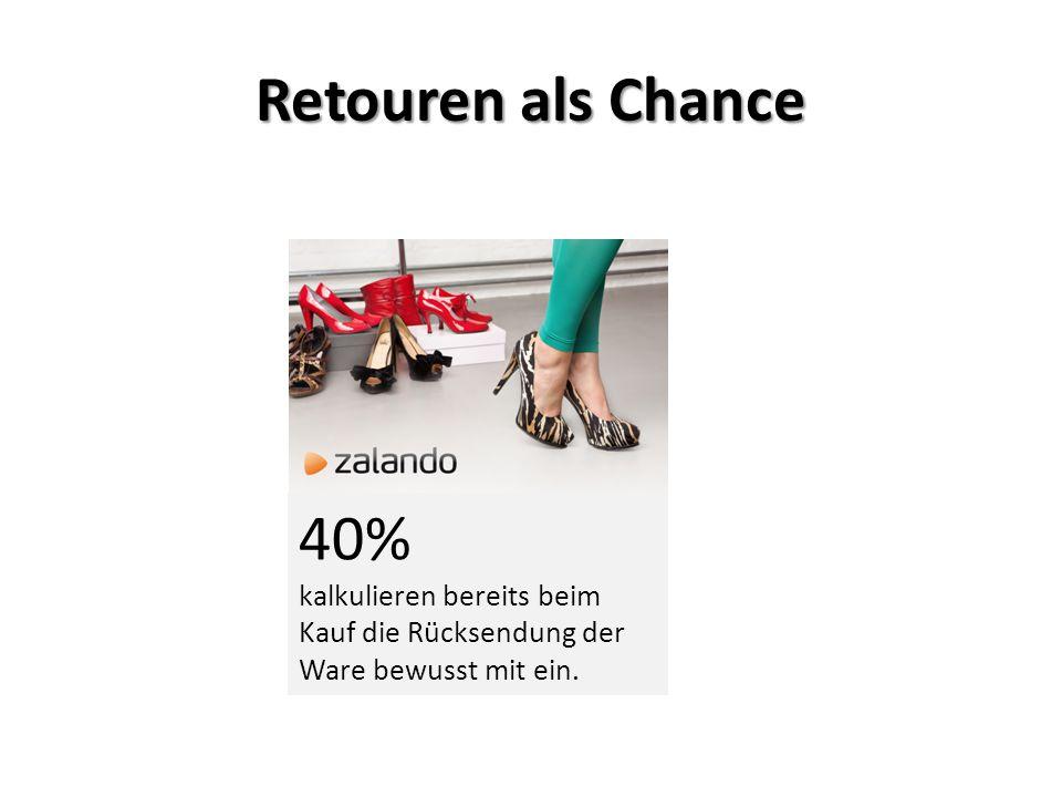 Retouren als Chance 40% kalkulieren bereits beim Kauf die Rücksendung der Ware bewusst mit ein.
