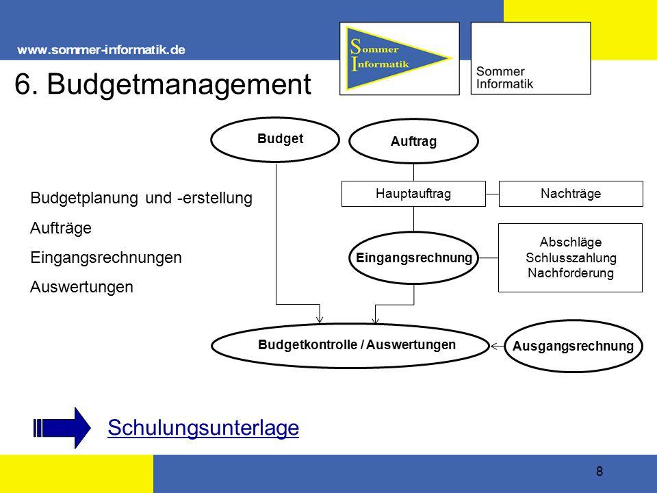 8 6. Budgetmanagement Schulungsunterlage Budgetplanung und -erstellung Aufträge Eingangsrechnungen Auswertungen Budget Auftrag Eingangsrechnung Haupta