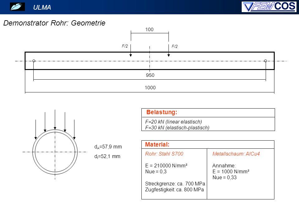 1000 950 100 d A =57,9 mm d I =52,1 mm Material: Rohr: Stahl S700 E = 210000 N/mm² Nue = 0,3 Streckgrenze: ca. 700 MPa Zugfestigkeit: ca. 800 MPa Meta
