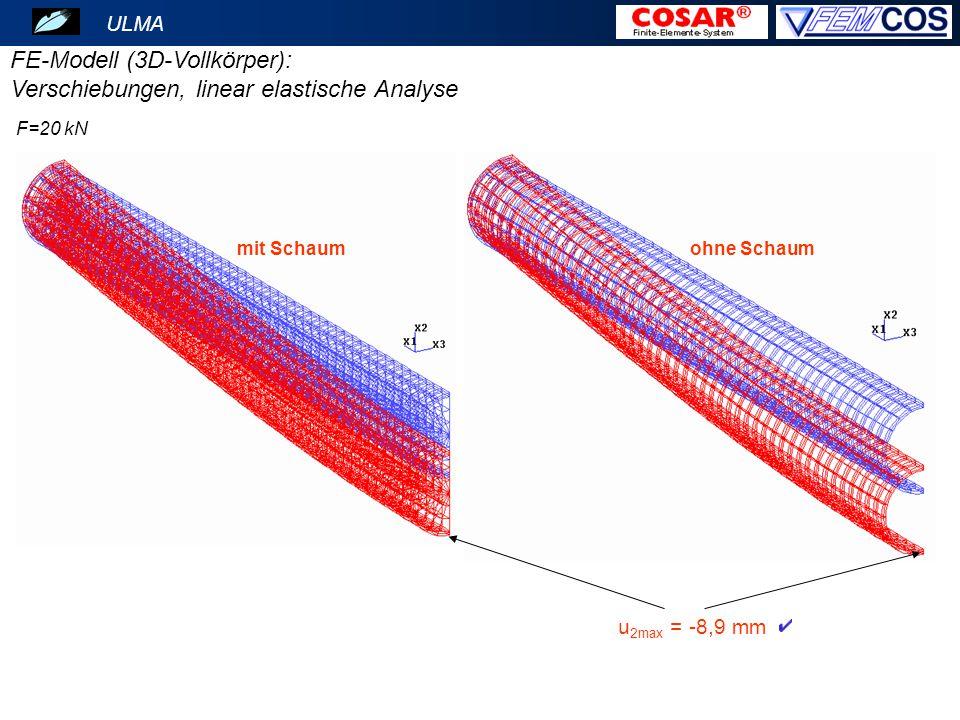 u 2max = -8,9 mm FE-Modell (3D-Vollkörper): Verschiebungen, linear elastische Analyse ohne Schaummit Schaum ULMA F=20 kN