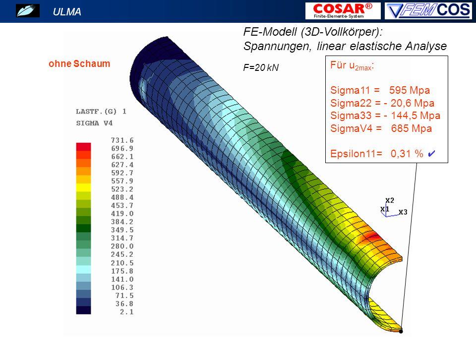 FE-Modell (3D-Vollkörper): Spannungen, linear elastische Analyse ohne Schaum Für u 2max : Sigma11 = 595 Mpa Sigma22 = - 20,6 Mpa Sigma33 = - 144,5 Mpa SigmaV4 = 685 Mpa Epsilon11= 0,31 % ULMA F=20 kN