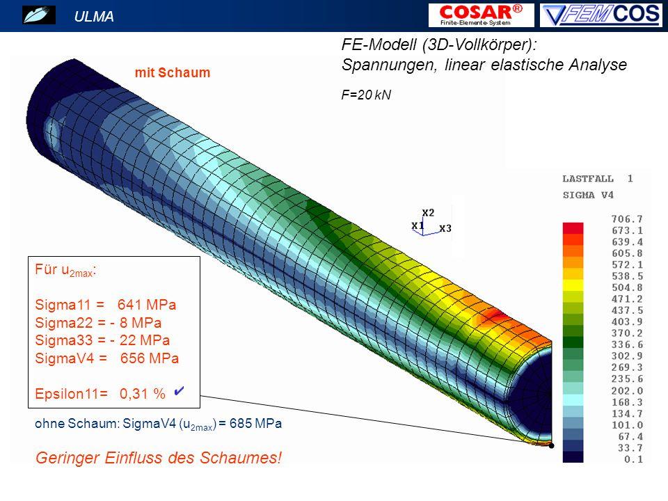 FE-Modell (3D-Vollkörper): Spannungen, linear elastische Analyse mit Schaum ohne Schaum: SigmaV4 (u 2max ) = 685 MPa Für u 2max : Sigma11 = 641 MPa Sigma22 = - 8 MPa Sigma33 = - 22 MPa SigmaV4 = 656 MPa Epsilon11= 0,31 % ULMA Geringer Einfluss des Schaumes.