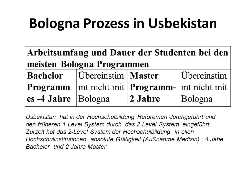 Bologna Prozess in Usbekistan Arbeitsumfang und Dauer der Studenten bei den meisten Bologna Programmen Bachelor Programm es -4 Jahre Übereinstim mt ni