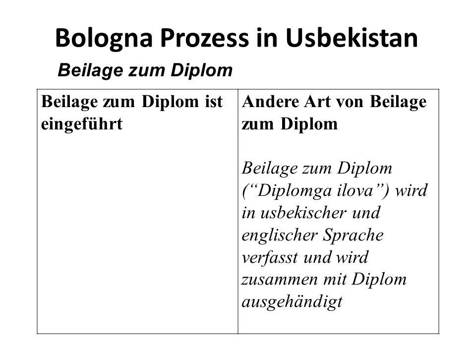 """Bologna Prozess in Usbekistan Beilage zum Diplom Beilage zum Diplom ist eingeführt Andere Art von Beilage zum Diplom Beilage zum Diplom (""""Diplomga ilo"""
