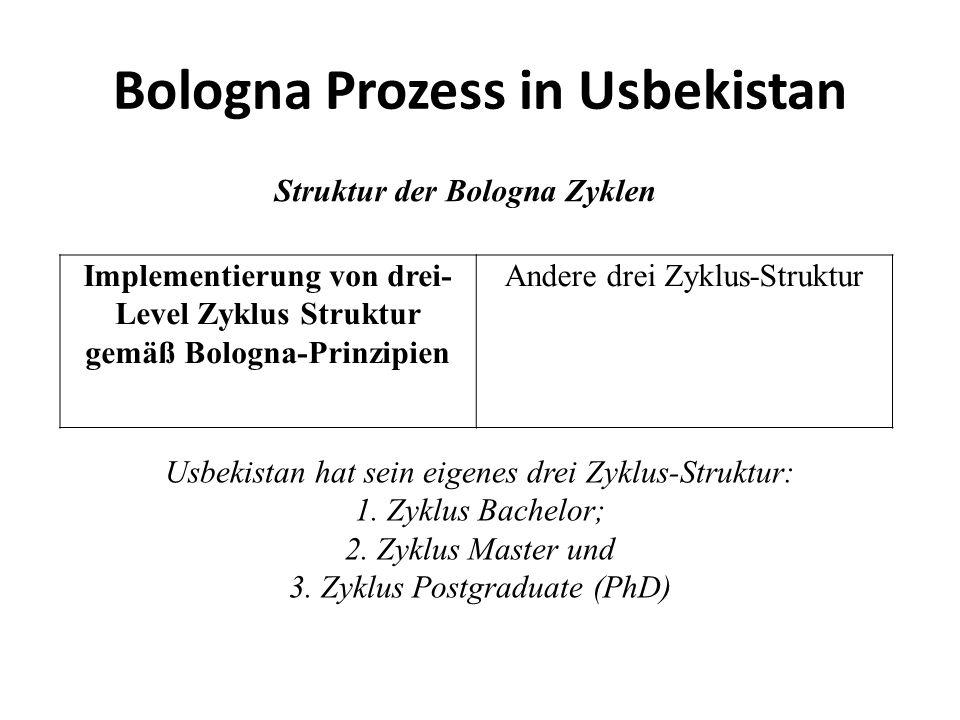 Bologna Prozess in Usbekistan Arbeitsumfang und Dauer der Studenten bei den meisten Bologna Programmen Bachelor Programm es -4 Jahre Übereinstim mt nicht mit Bologna Master Programm- 2 Jahre Übereinstim mt nicht mit Bologna Usbekistan hat in der Hochschulbildung Reforemen durchgeführt und den früheren 1-Level System durch das 2-Level System eingeführt.