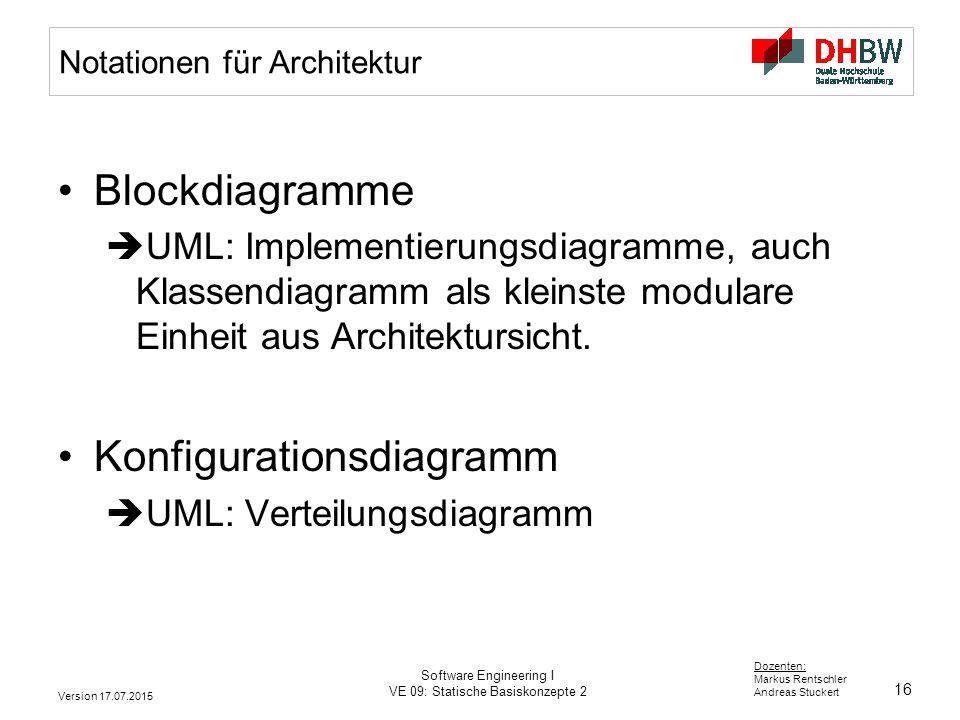 16 Dozenten: Markus Rentschler Andreas Stuckert Version 17.07.2015 Software Engineering I VE 09: Statische Basiskonzepte 2 Notationen für Architektur