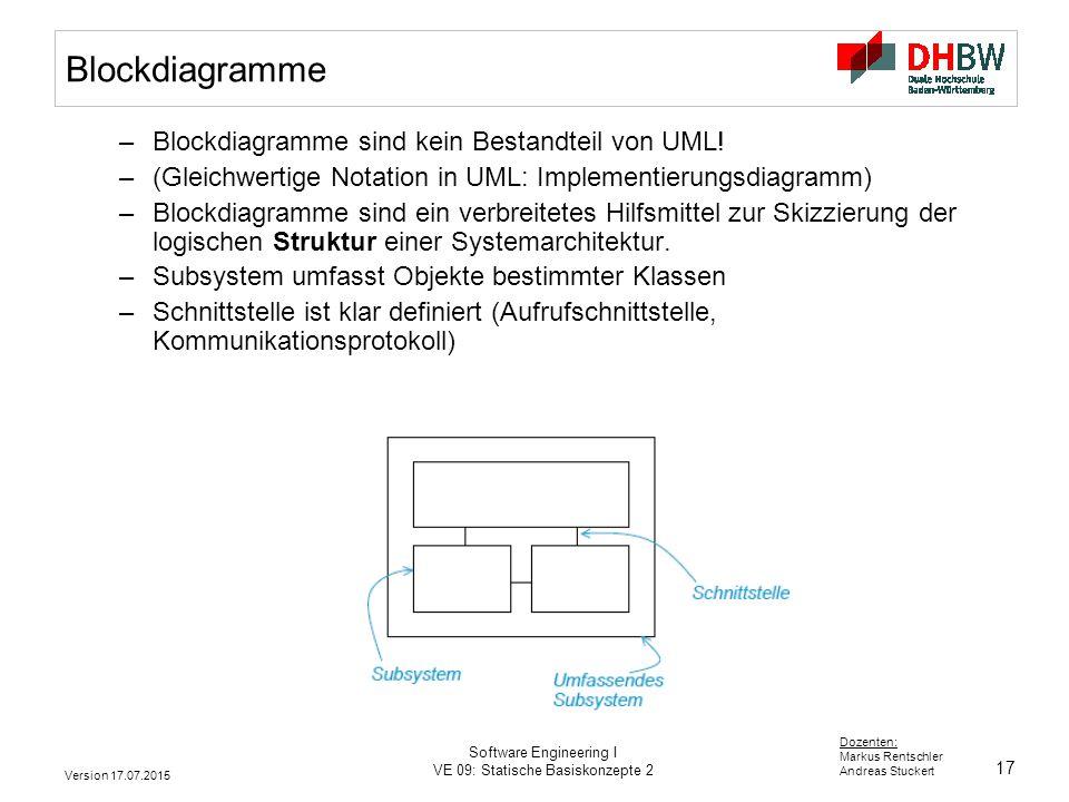 17 Dozenten: Markus Rentschler Andreas Stuckert Version 17.07.2015 Software Engineering I VE 09: Statische Basiskonzepte 2 Blockdiagramme –Blockdiagra