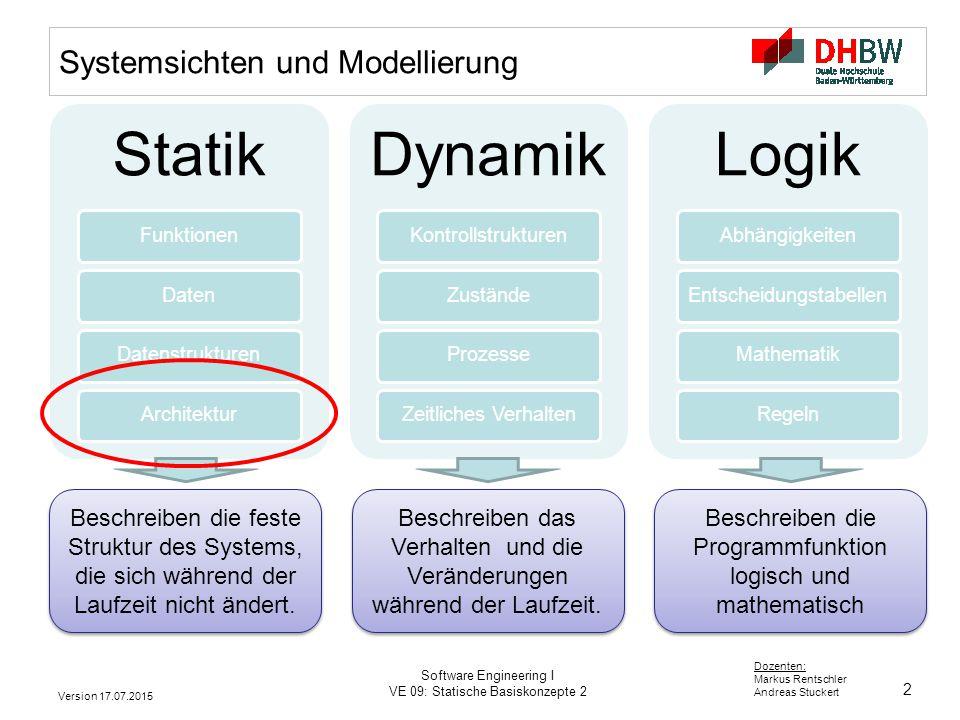 2 Dozenten: Markus Rentschler Andreas Stuckert Version 17.07.2015 Software Engineering I VE 09: Statische Basiskonzepte 2 Statik FunktionenDatenDatens