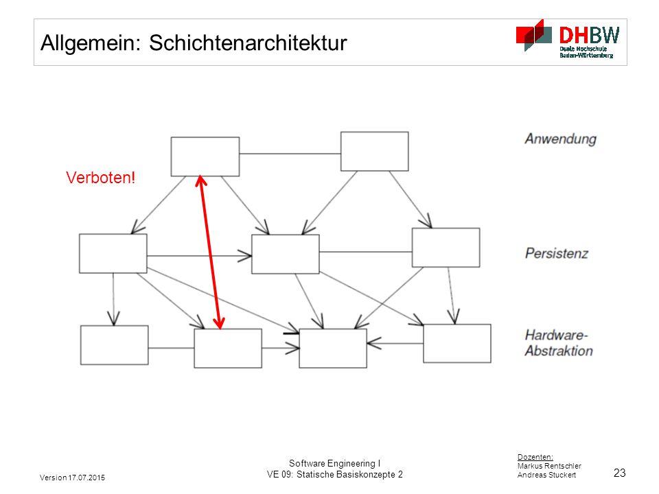 23 Dozenten: Markus Rentschler Andreas Stuckert Version 17.07.2015 Software Engineering I VE 09: Statische Basiskonzepte 2 Allgemein: Schichtenarchite