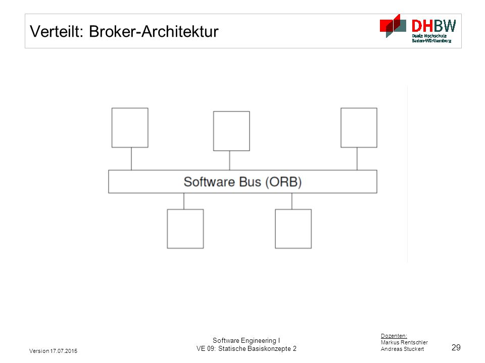 29 Dozenten: Markus Rentschler Andreas Stuckert Version 17.07.2015 Software Engineering I VE 09: Statische Basiskonzepte 2 Verteilt: Broker-Architektur