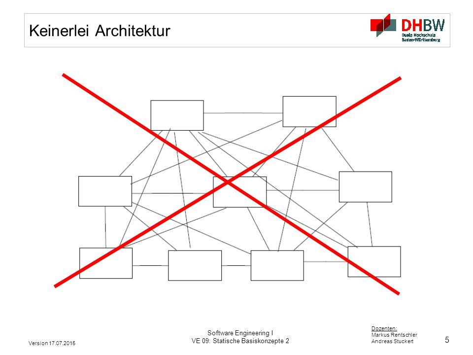 16 Dozenten: Markus Rentschler Andreas Stuckert Version 17.07.2015 Software Engineering I VE 09: Statische Basiskonzepte 2 Notationen für Architektur Blockdiagramme  UML: Implementierungsdiagramme, auch Klassendiagramm als kleinste modulare Einheit aus Architektursicht.