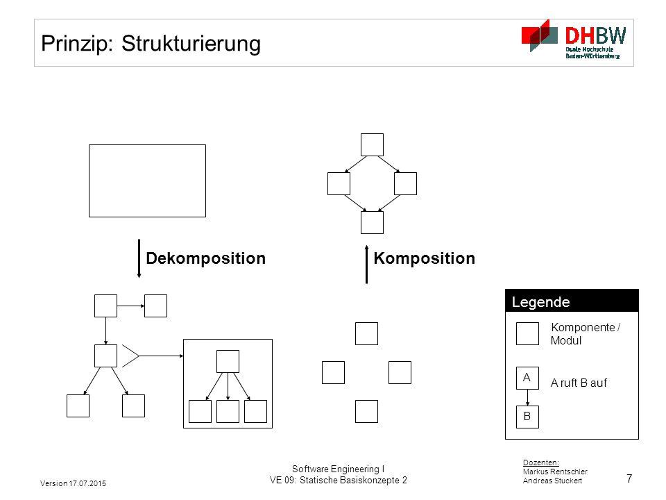 38 Dozenten: Markus Rentschler Andreas Stuckert Version 17.07.2015 Software Engineering I VE 09: Statische Basiskonzepte 2 Architekturmuster: Model-View-Controller Strukturierung in die drei Einheiten Datenmodell (engl.