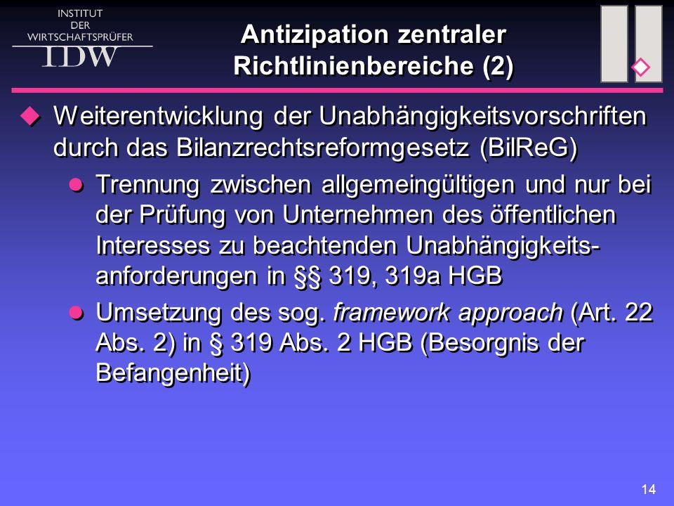 14 Antizipation zentraler Richtlinienbereiche (2)  Weiterentwicklung der Unabhängigkeitsvorschriften durch das Bilanzrechtsreformgesetz (BilReG) Trennung zwischen allgemeingültigen und nur bei der Prüfung von Unternehmen des öffentlichen Interesses zu beachtenden Unabhängigkeits- anforderungen in §§ 319, 319a HGB Umsetzung des sog.