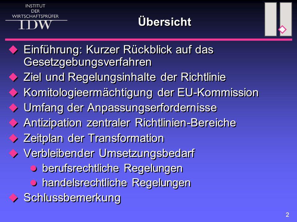 23 Maßnahmen im Bereich der Berufsaufsicht (1)  Anlassabhängige und anlassunabhängige Sonder- untersuchungen durch die WPK, ggf.