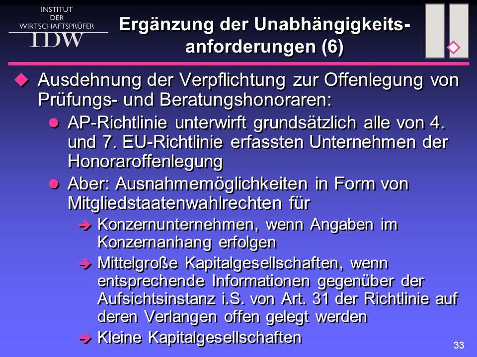 33 Ergänzung der Unabhängigkeits- anforderungen (6)  Ausdehnung der Verpflichtung zur Offenlegung von Prüfungs- und Beratungshonoraren: AP-Richtlinie unterwirft grundsätzlich alle von 4.