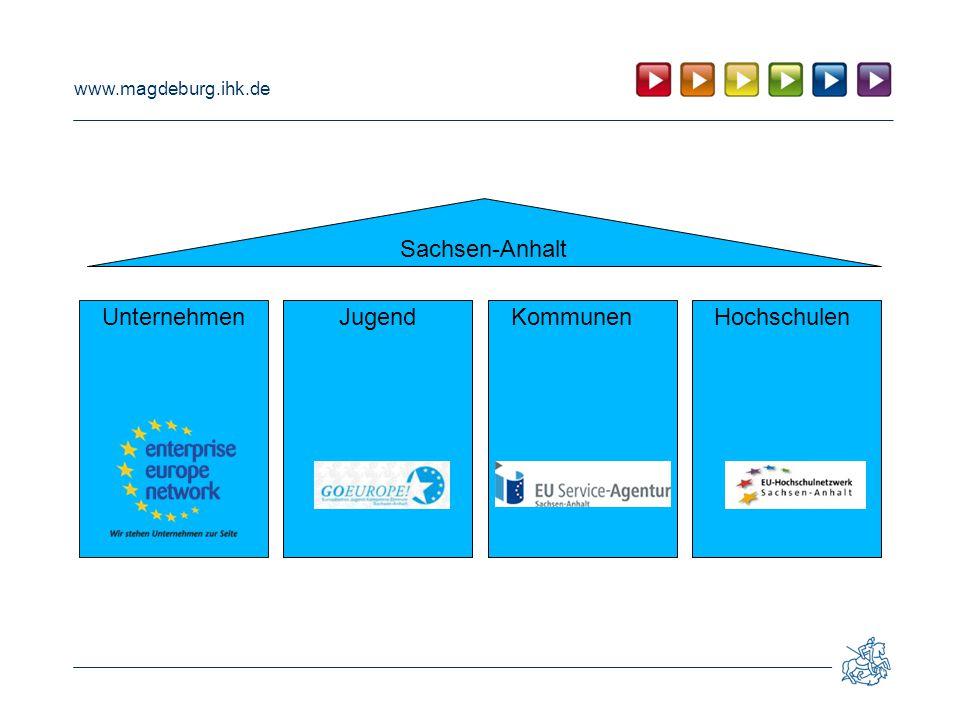 www.magdeburg.ihk.de EEN- Übersicht 600 Partnerorgansationen | 53 Staaten | 3000+ Berater