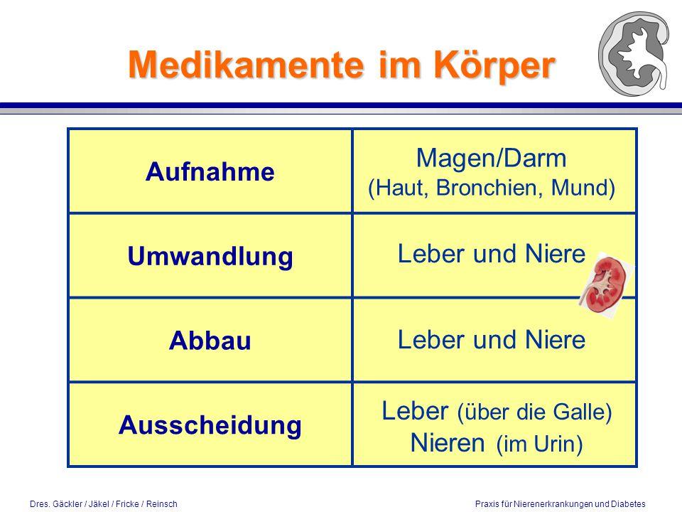 Dres. Gäckler / Jäkel / Fricke / Reinsch Praxis für Nierenerkrankungen und Diabetes Medikamente im Körper Aufnahme Umwandlung Abbau Ausscheidung Magen