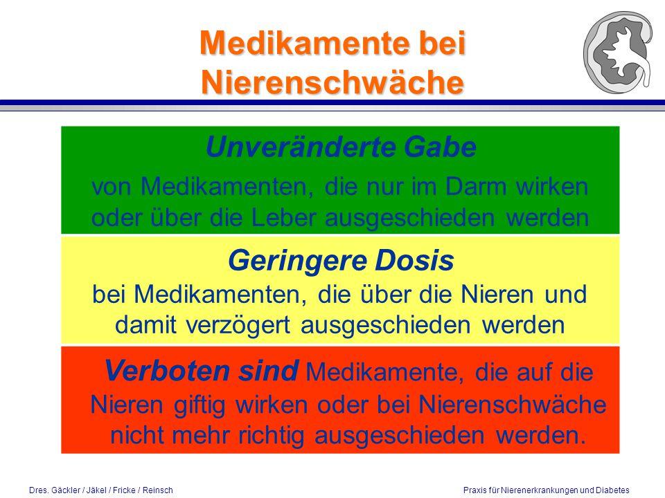 Dres. Gäckler / Jäkel / Fricke / Reinsch Praxis für Nierenerkrankungen und Diabetes Medikamente bei Nierenschwäche Unveränderte Gabe von Medikamenten,