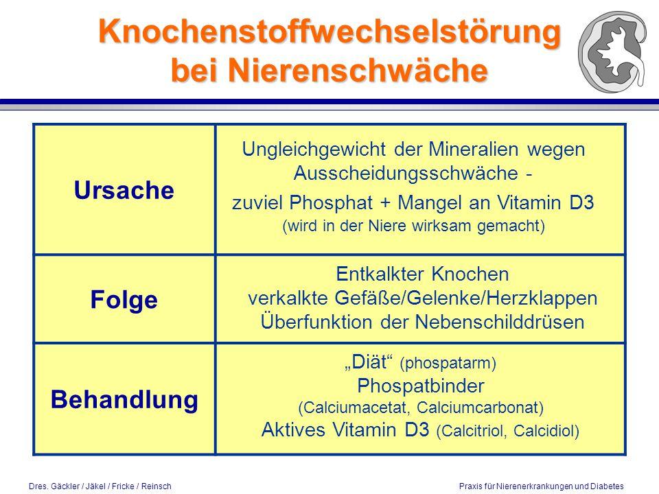 Dres. Gäckler / Jäkel / Fricke / Reinsch Praxis für Nierenerkrankungen und Diabetes Ursache Folge Behandlung Knochenstoffwechselstörung bei Nierenschw