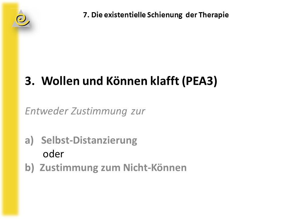 3.Wollen und Können klafft (PEA3) Entweder Zustimmung zur a)Selbst-Distanzierung oder b) Zustimmung zum Nicht-Können 7.
