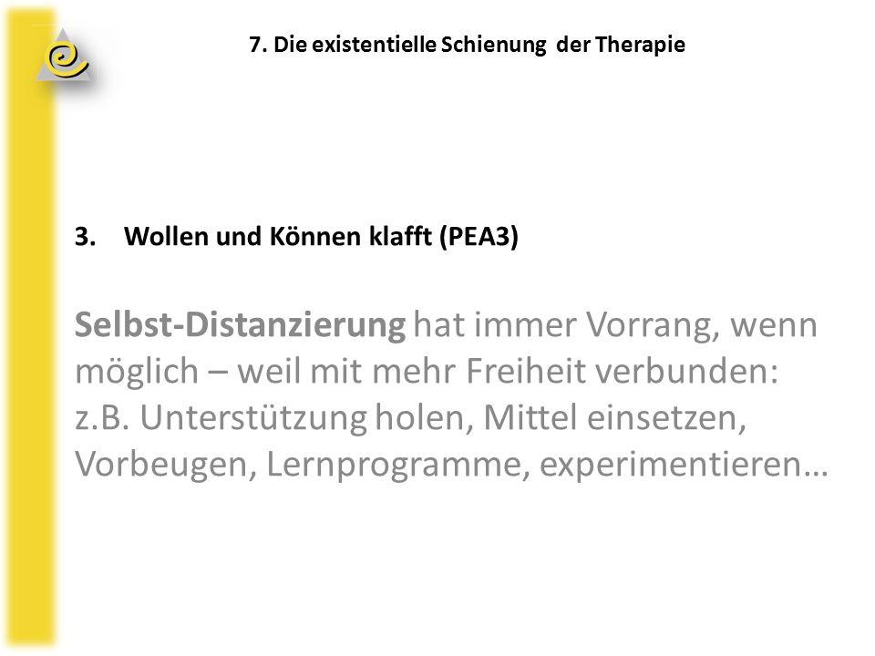 3.Wollen und Können klafft (PEA3) Selbst-Distanzierung hat immer Vorrang, wenn möglich – weil mit mehr Freiheit verbunden: z.B.