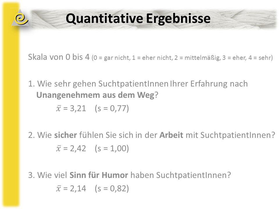 Quantitative Ergebnisse