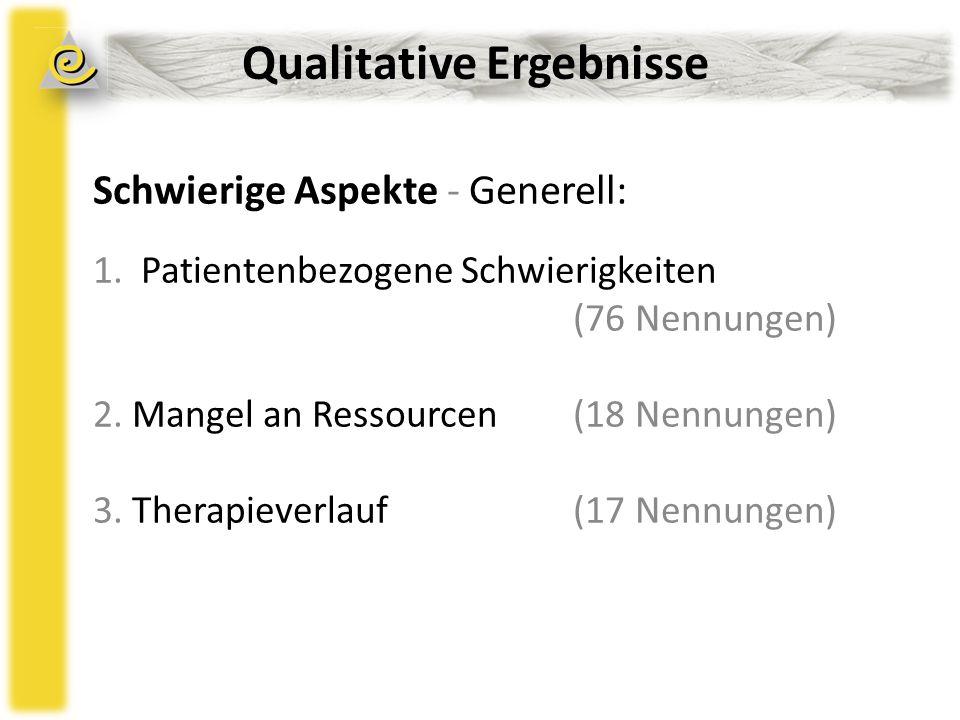 Qualitative Ergebnisse Schwierige Aspekte - Generell: 1.Patientenbezogene Schwierigkeiten (76 Nennungen) 2.