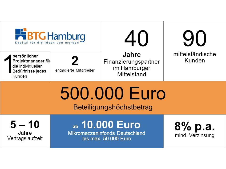 """Esska GmbH: """"Ohne die BTG hätten wir das Projekt nicht stemmen können!"""" ajax Loktechnik GmbH & Co. KG: """"BTG ist der wichtigste Finanzierungspartner fü"""