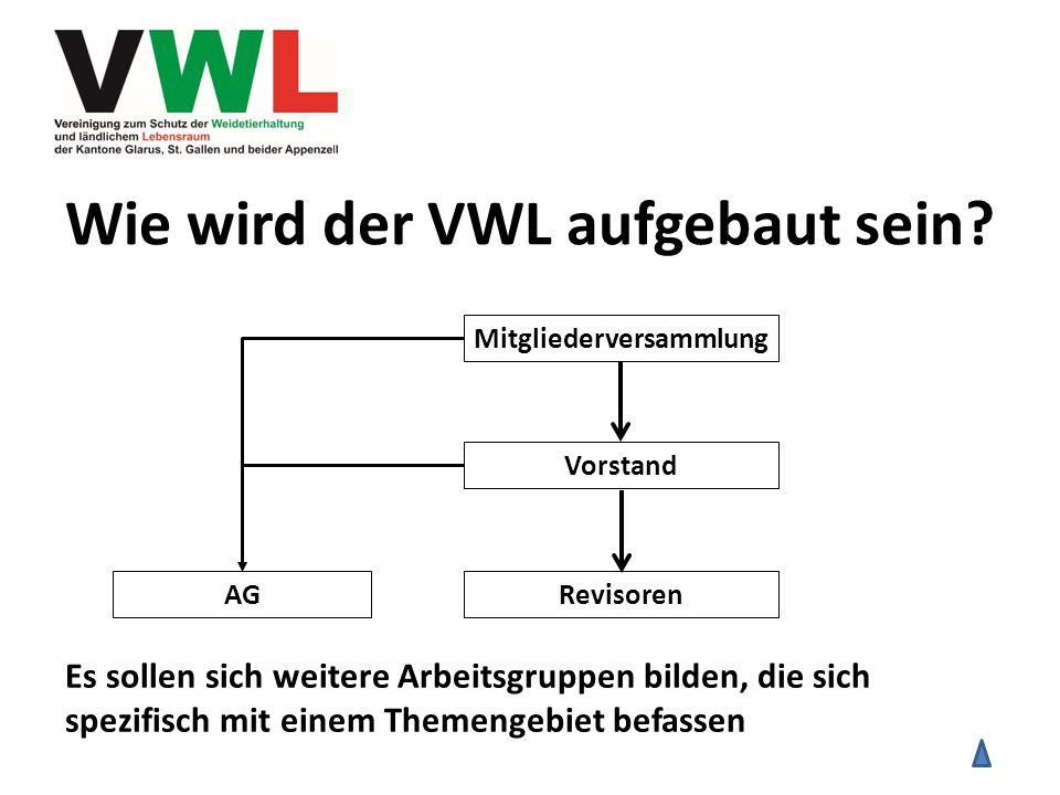 Wie wird der VWL aufgebaut sein.