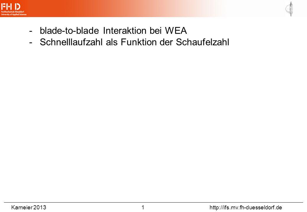 Kameier 2013 1 http://ifs.mv.fh-duesseldorf.de -blade-to-blade Interaktion bei WEA -Schnelllaufzahl als Funktion der Schaufelzahl