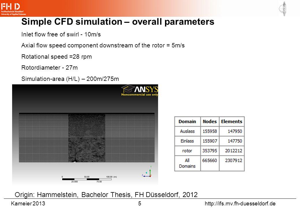 Kameier 2013 6 http://ifs.mv.fh-duesseldorf.de Increase of cross-section area of the stream tube Origin: Hammelstein, Bachelor Thesis, FH Düsseldorf, 2012