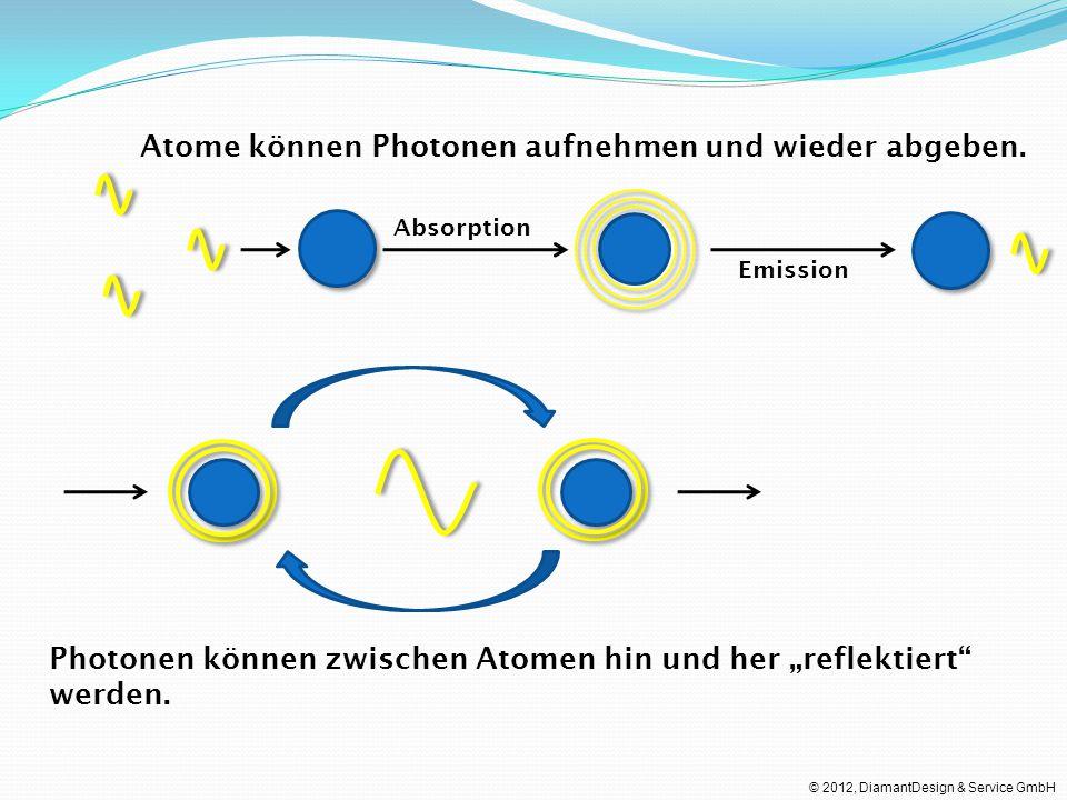 """""""Inkohärentes Licht """" Kohärentes Licht Diamantkristallgitter © 2012, DiamantDesign & Service GmbH"""