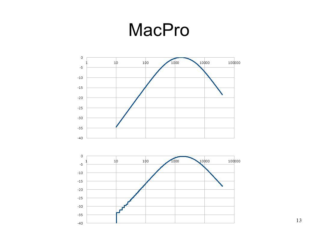 13 MacPro