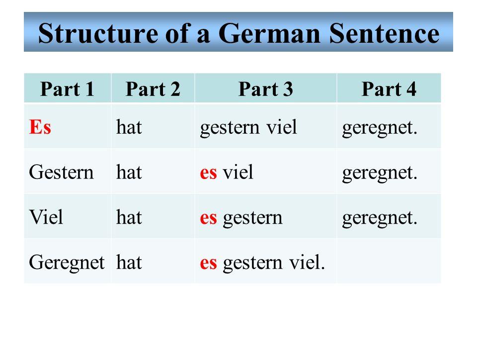 Structure of a German Sentence Part 1Part 2Part 3Part 4 Eshatgestern vielgeregnet.