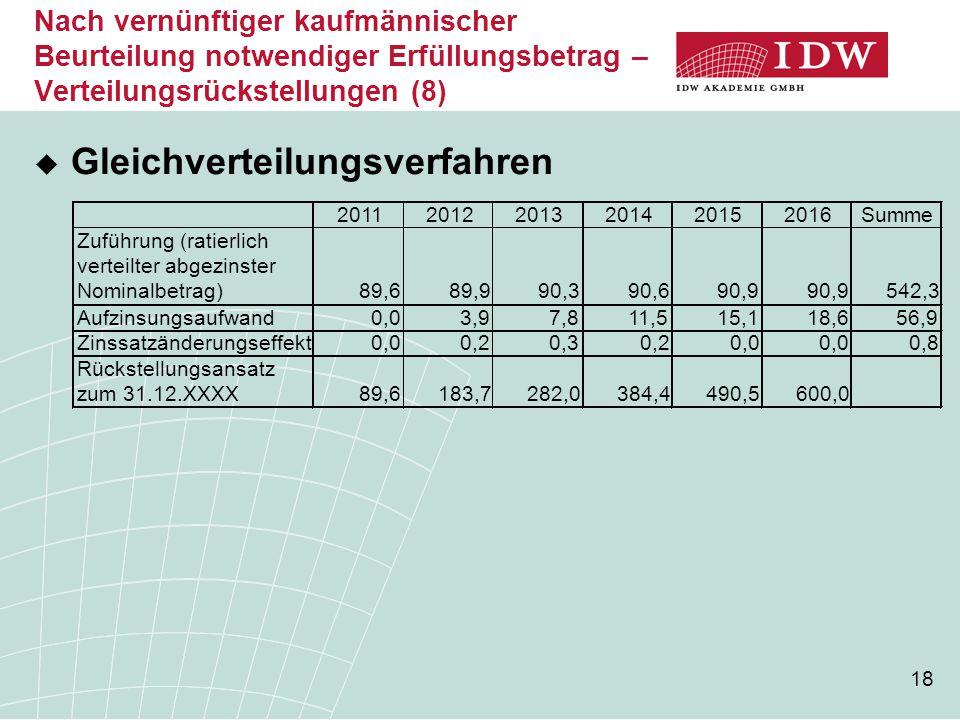 18 Nach vernünftiger kaufmännischer Beurteilung notwendiger Erfüllungsbetrag – Verteilungsrückstellungen (8)  Gleichverteilungsverfahren 201120122013