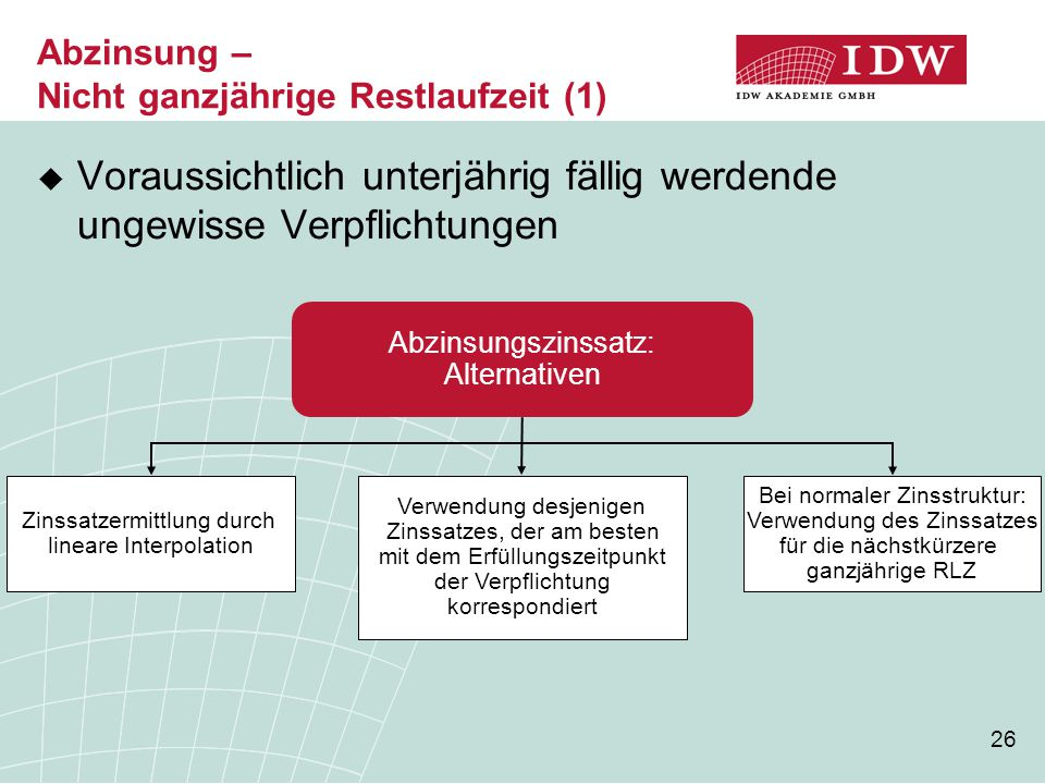 26 Abzinsung – Nicht ganzjährige Restlaufzeit (1) Abzinsungszinssatz: Alternativen Zinssatzermittlung durch lineare Interpolation Verwendung desjenige