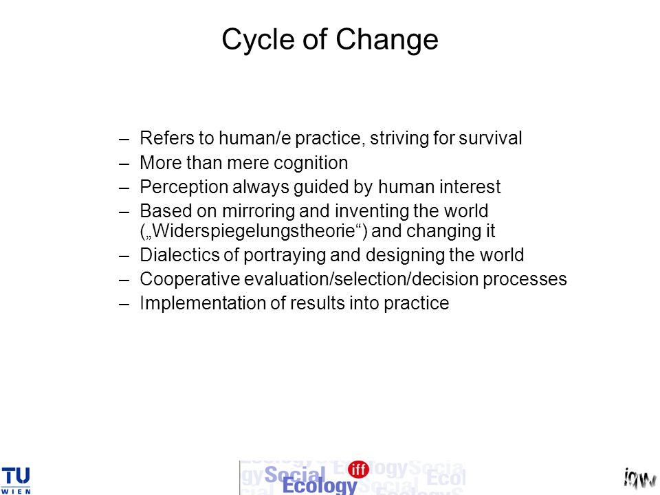 "Cycle of Change –Refers to human/e practice, striving for survival –More than mere cognition –Perception always guided by human interest –Based on mirroring and inventing the world (""Widerspiegelungstheorie ) and changing it –Dialectics of portraying and designing the world –Cooperative evaluation/selection/decision processes –Implementation of results into practice"