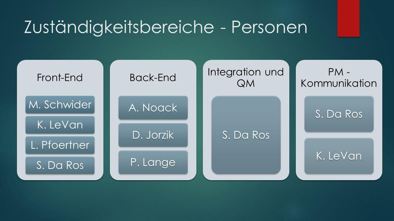 Zuständigkeitsbereiche - Personen Front-End M. SchwiderK. LeVanL. PfoertnerS. Da Ros Back-End A. NoackD. JorzikP. Lange Integration und QM S. Da Ros P