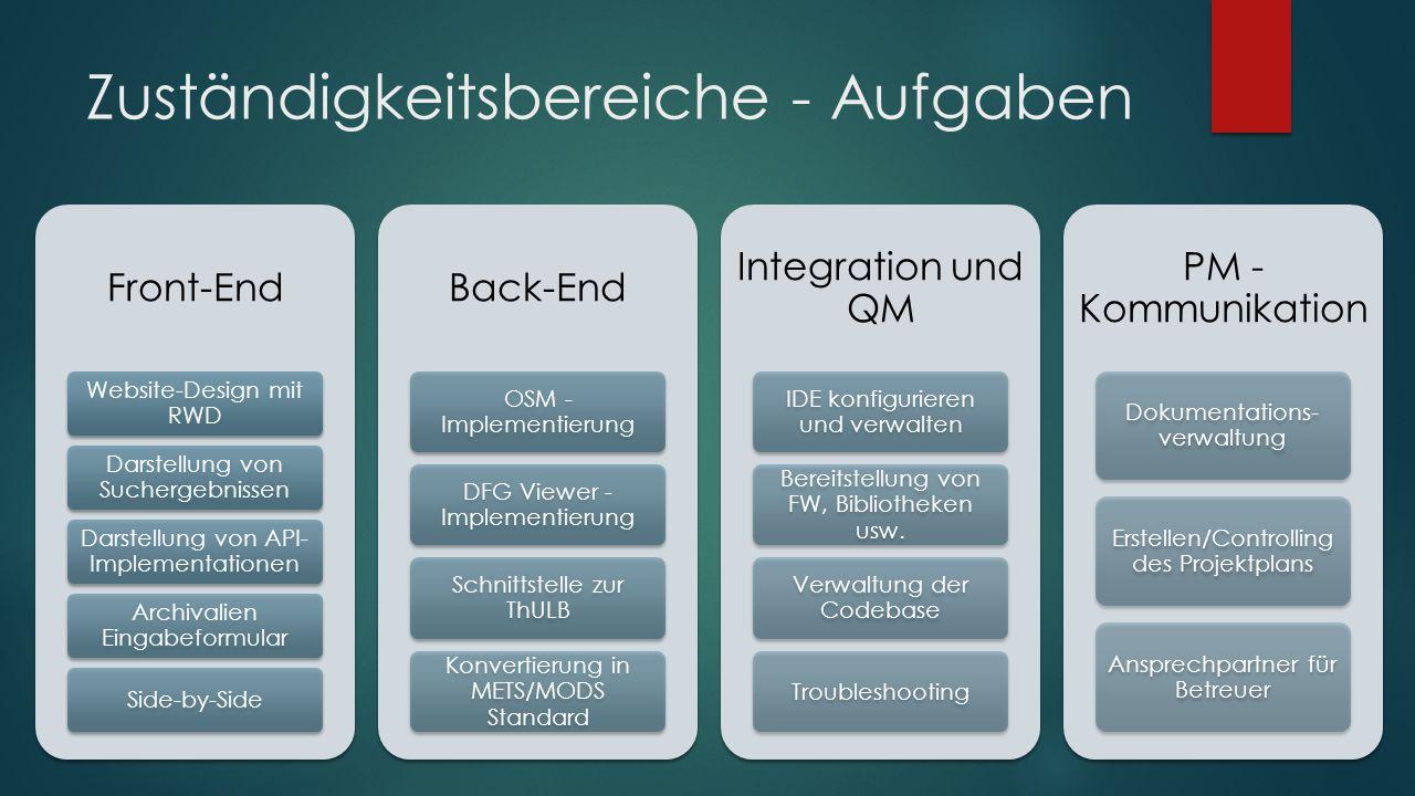 Zuständigkeitsbereiche - Aufgaben Front-End Website-Design mit RWD Darstellung von Suchergebnissen Darstellung von API- Implementationen Archivalien E