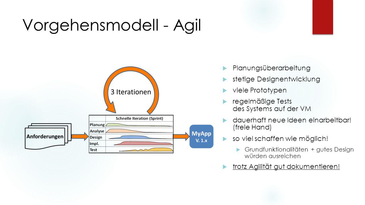 Vorgehensmodell - Agil  Planungsüberarbeitung  stetige Designentwicklung  viele Prototypen  regelmäßige Tests des Systems auf der VM  dauerhaft n