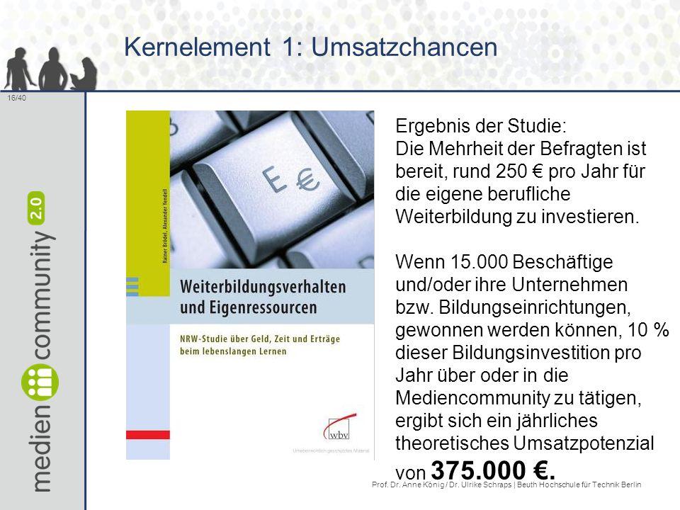 16/40 Kernelement 1: Umsatzchancen Ergebnis der Studie: Die Mehrheit der Befragten ist bereit, rund 250 € pro Jahr für die eigene berufliche Weiterbildung zu investieren.