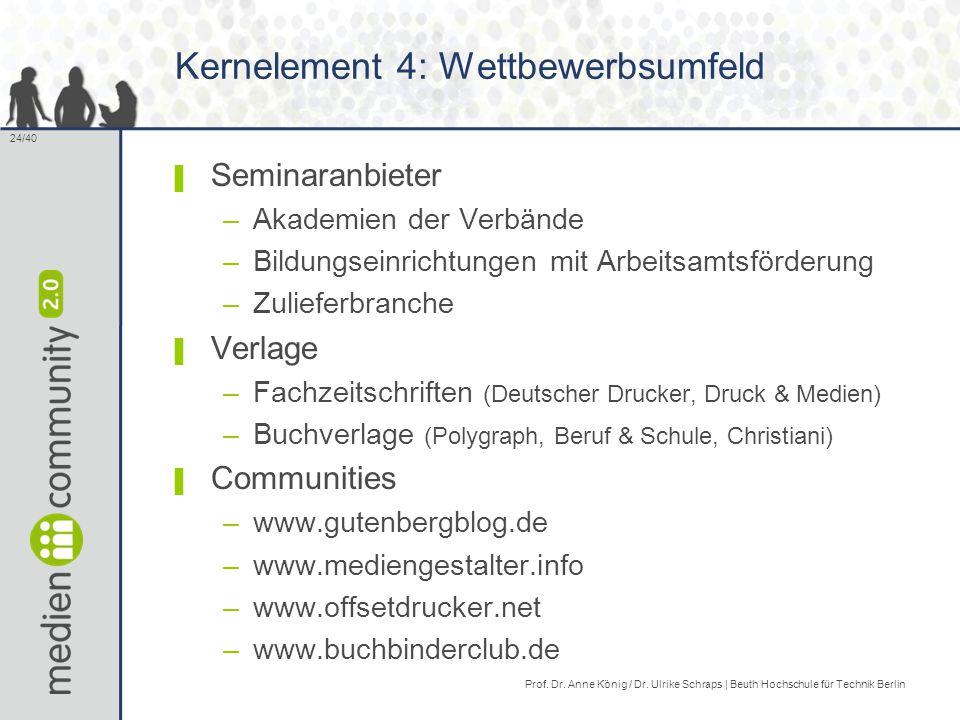 24/40 Kernelement 4: Wettbewerbsumfeld ▌ Seminaranbieter –Akademien der Verbände –Bildungseinrichtungen mit Arbeitsamtsförderung –Zulieferbranche ▌ Verlage –Fachzeitschriften (Deutscher Drucker, Druck & Medien) –Buchverlage (Polygraph, Beruf & Schule, Christiani) ▌ Communities –www.gutenbergblog.de –www.mediengestalter.info –www.offsetdrucker.net –www.buchbinderclub.de Prof.