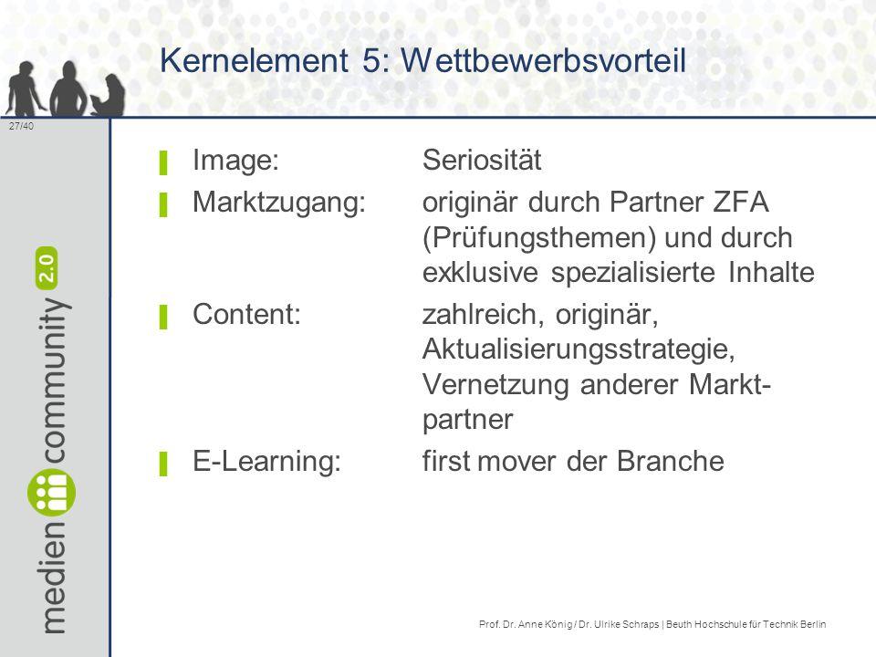 27/40 Kernelement 5: Wettbewerbsvorteil ▌ Image:Seriosität ▌ Marktzugang:originär durch Partner ZFA (Prüfungsthemen) und durch exklusive spezialisierte Inhalte ▌ Content:zahlreich, originär, Aktualisierungsstrategie, Vernetzung anderer Markt- partner ▌ E-Learning:first mover der Branche Prof.