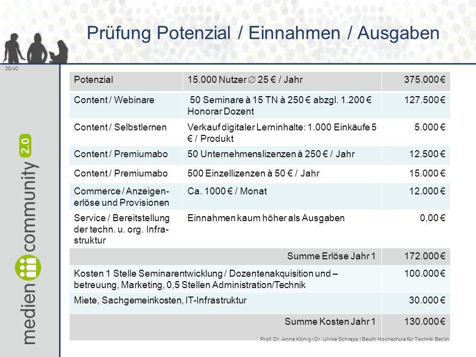 35/40 Prüfung Potenzial / Einnahmen / Ausgaben 35 Potenzial 15.000 Nutzer  25 € / Jahr 375.000 € Content / Webinare 50 Seminare à 15 TN à 250 € abzgl.