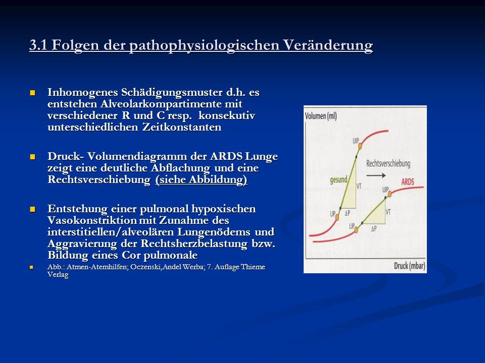 3.1 Folgen der pathophysiologischen Veränderung Inhomogenes Schädigungsmuster d.h. es entstehen Alveolarkompartimente mit verschiedener R und C resp.