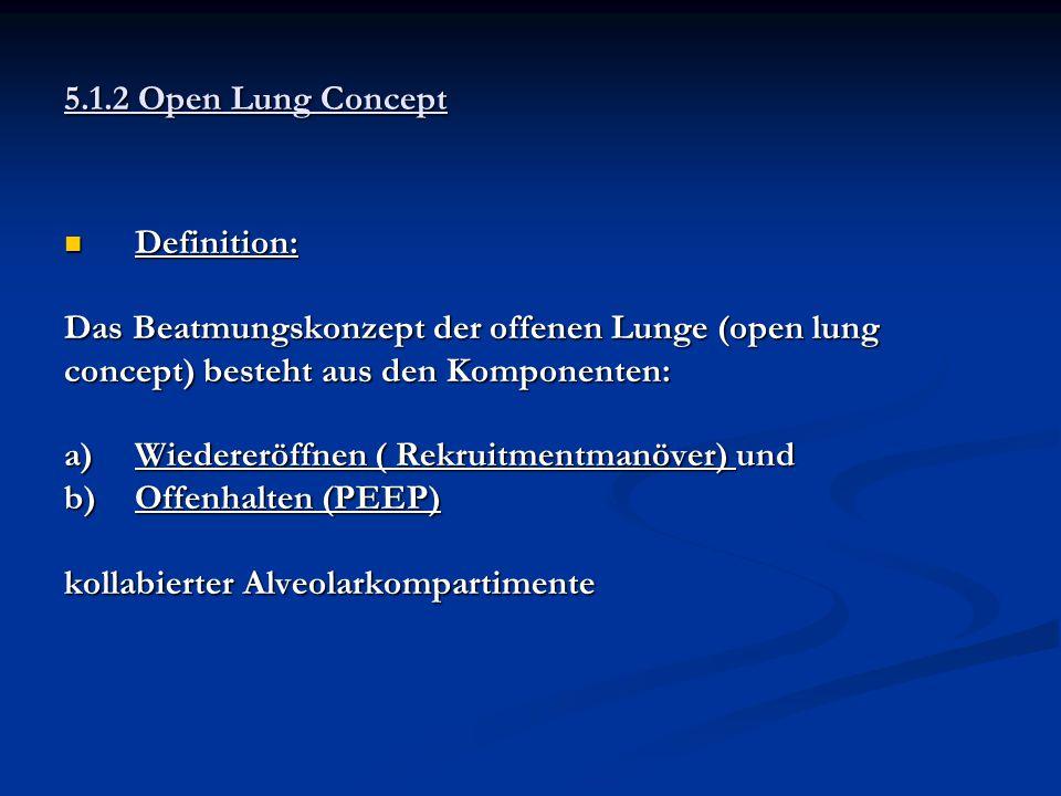 Definition: Definition: Das Beatmungskonzept der offenen Lunge (open lung concept) besteht aus den Komponenten: a)Wiedereröffnen ( Rekruitmentmanöver)