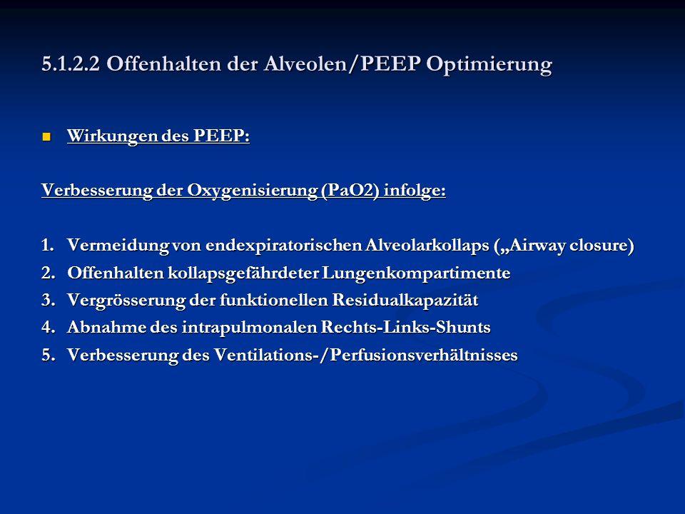 5.1.2.2 Offenhalten der Alveolen/PEEP Optimierung Wirkungen des PEEP: Wirkungen des PEEP: Verbesserung der Oxygenisierung (PaO2) infolge: 1.Vermeidung